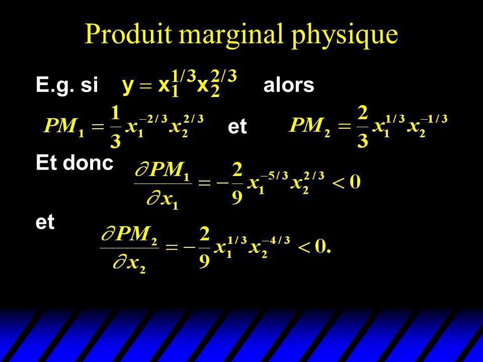 Produit marginal physique et E.g. sialors Et donc et