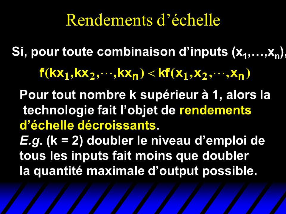 Rendements déchelle Si, pour toute combinaison dinputs (x 1,…,x n ), Pour tout nombre k supérieur à 1, alors la technologie fait lobjet de rendements déchelle décroissants.
