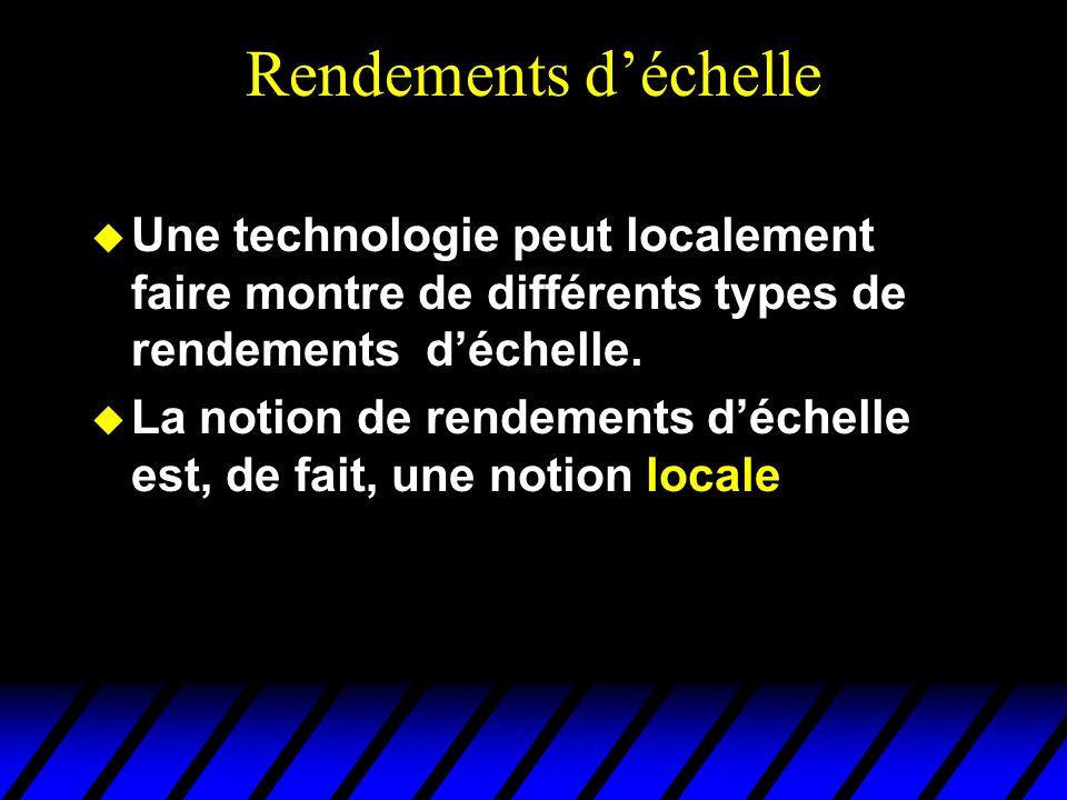 Rendements déchelle Une technologie peut localement faire montre de différents types de rendements déchelle. La notion de rendements déchelle est, de