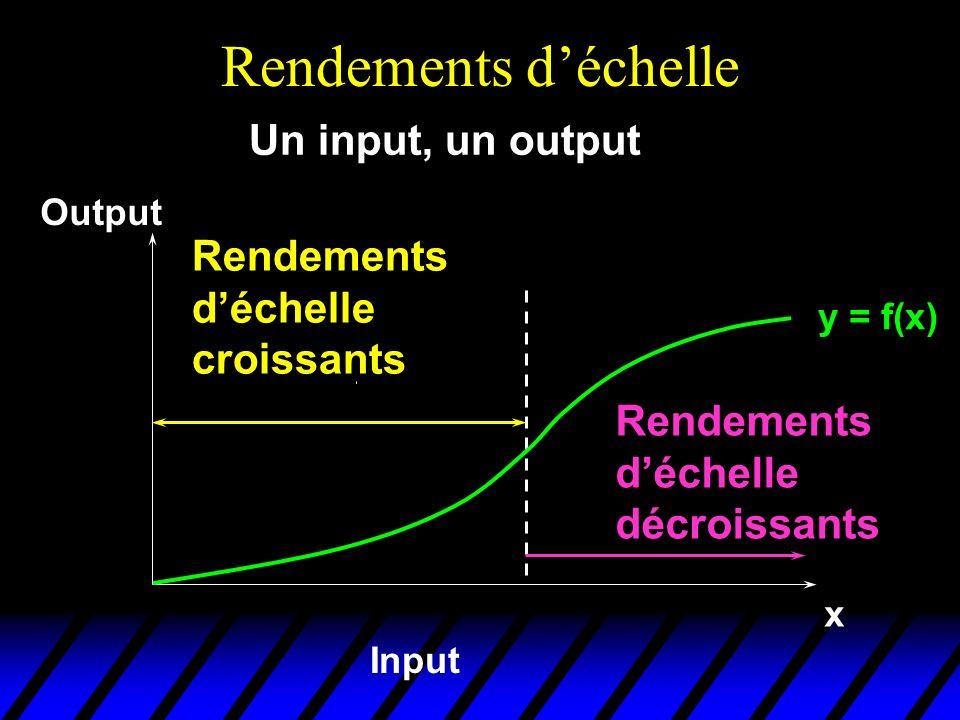 Rendements déchelle y = f(x) x Input Output Un input, un output Rendements déchelle décroissants Rendements déchelle croissants