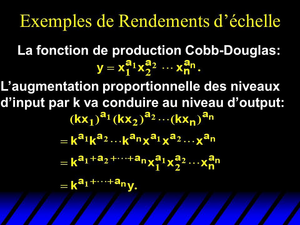 Exemples de Rendements déchelle La fonction de production Cobb-Douglas: Laugmentation proportionnelle des niveaux dinput par k va conduire au niveau d