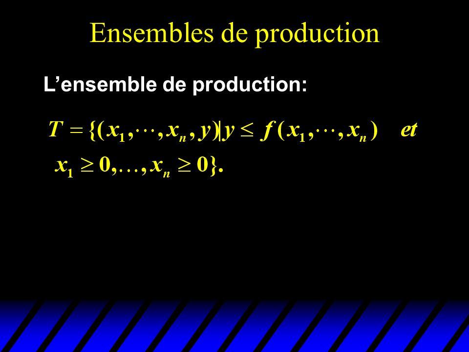 Ensembles de production xx Niveau dinput Niveau dOutput y Un input, un output y Lensemble de production