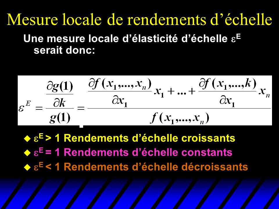 Mesure locale de rendements déchelle Une mesure locale délasticité déchelle E serait donc: E > 1 Rendements déchelle croissants E = 1 Rendements déchelle constants E < 1 Rendements déchelle décroissants