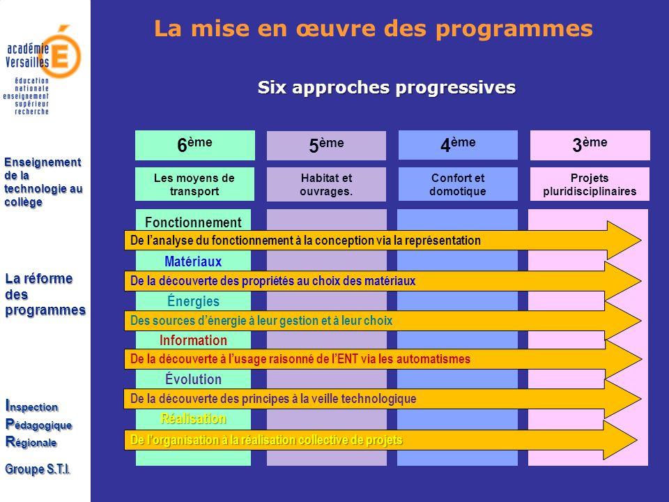 La réforme des programmes I nspection P édagogique R égionale Groupe S.T.I. Enseignement de la technologie au collège Les moyens de transport 6 ème 5