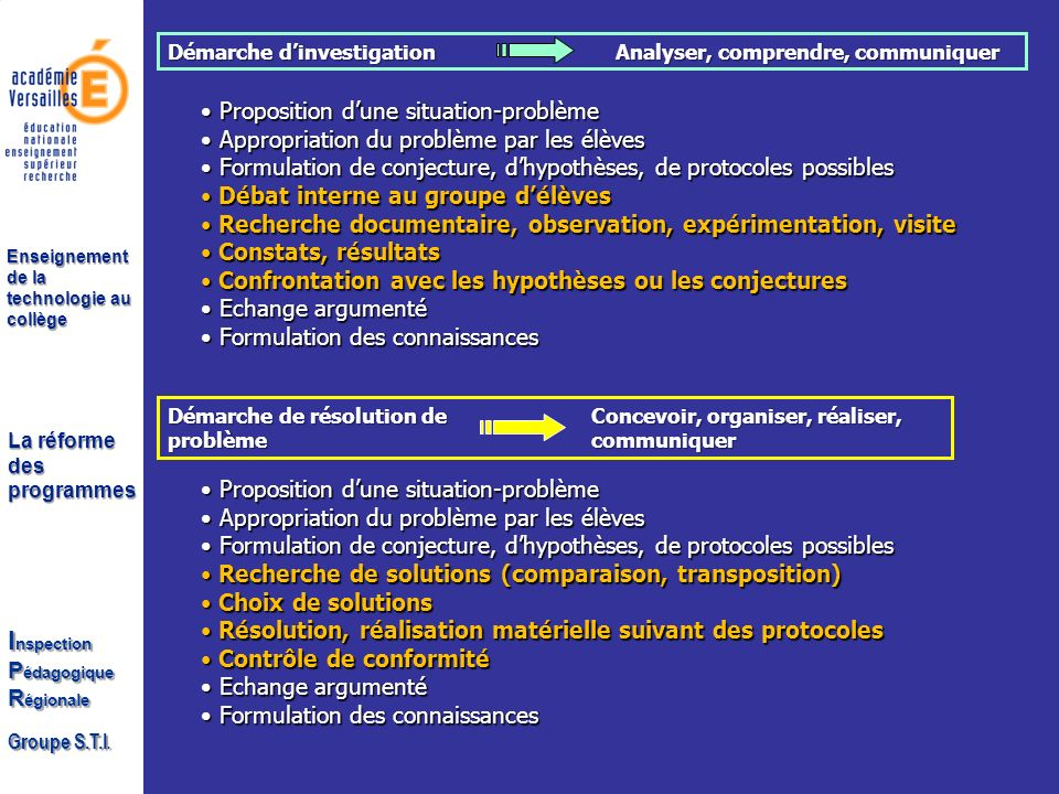La réforme des programmes I nspection P édagogique R égionale Groupe S.T.I. Enseignement de la technologie au collège Démarche dinvestigation Analyser