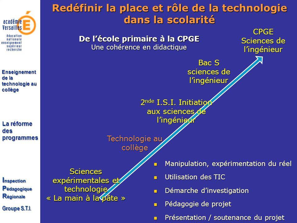 La réforme des programmes I nspection P édagogique R égionale Groupe S.T.I. Enseignement de la technologie au collège De lécole primaire à la CPGE Une