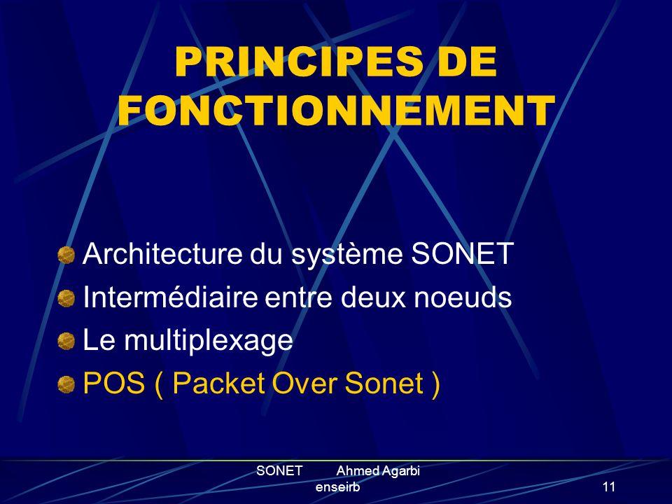 SONET Ahmed Agarbi enseirb10 Principe: le multiplexeur regroupe les 3 canaux affluents STS-1 en un seul canal STS-3 de debit 3 fois superieur. Pour ce