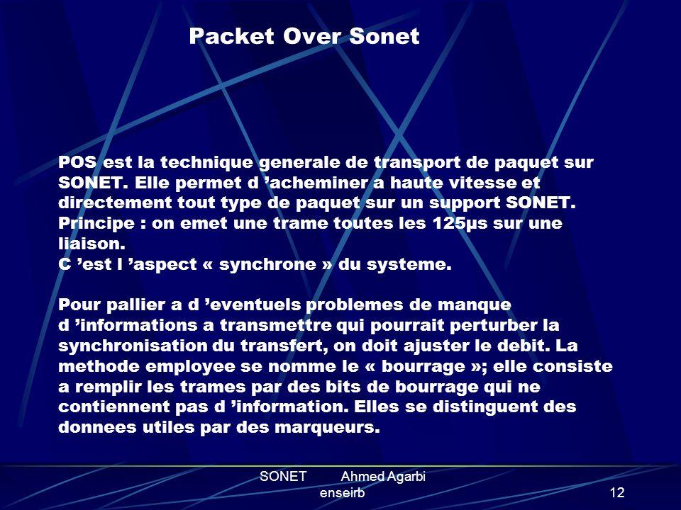 SONET Ahmed Agarbi enseirb11 PRINCIPES DE FONCTIONNEMENT Architecture du système SONET Intermédiaire entre deux noeuds Le multiplexage POS ( Packet Ov