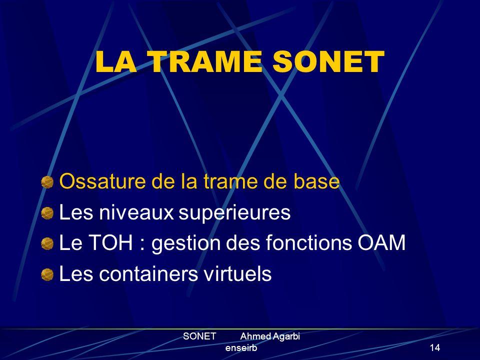 SONET Ahmed Agarbi enseirb13 SOMMAIRE Historique Principes de fonctionnement La trame SONET Spécifications techniques