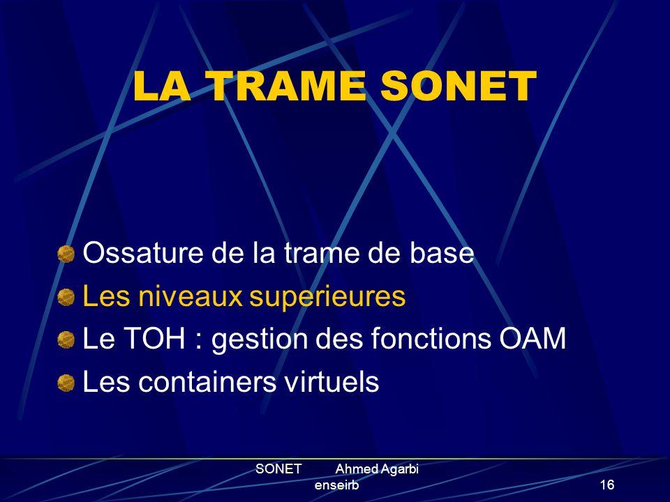 SONET Ahmed Agarbi enseirb15 La trame de base : STS-1 Le sens de transmission des donnees est de gauche a droite, puis de bas en haut. 1 1 23456790898