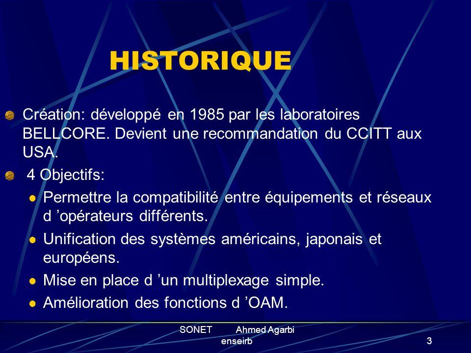 SONET Ahmed Agarbi enseirb2 SOMMAIRE Historique Principes de fonctionnement La trame SONET Spécifications techniques