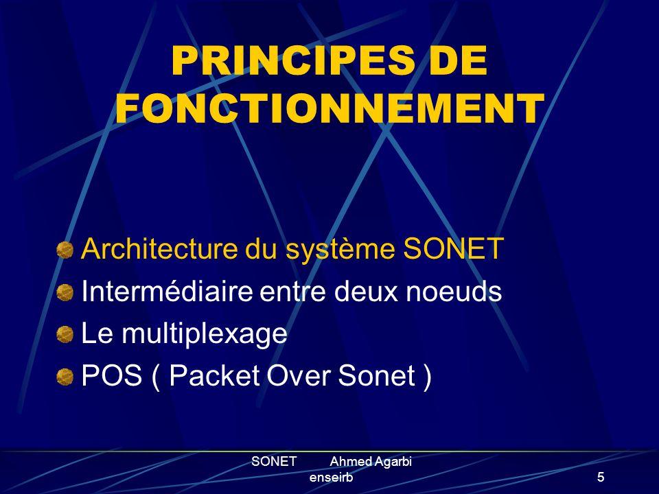 SONET Ahmed Agarbi enseirb4 SOMMAIRE Historique Principes de fonctionnement La trame SONET Spécifications techniques