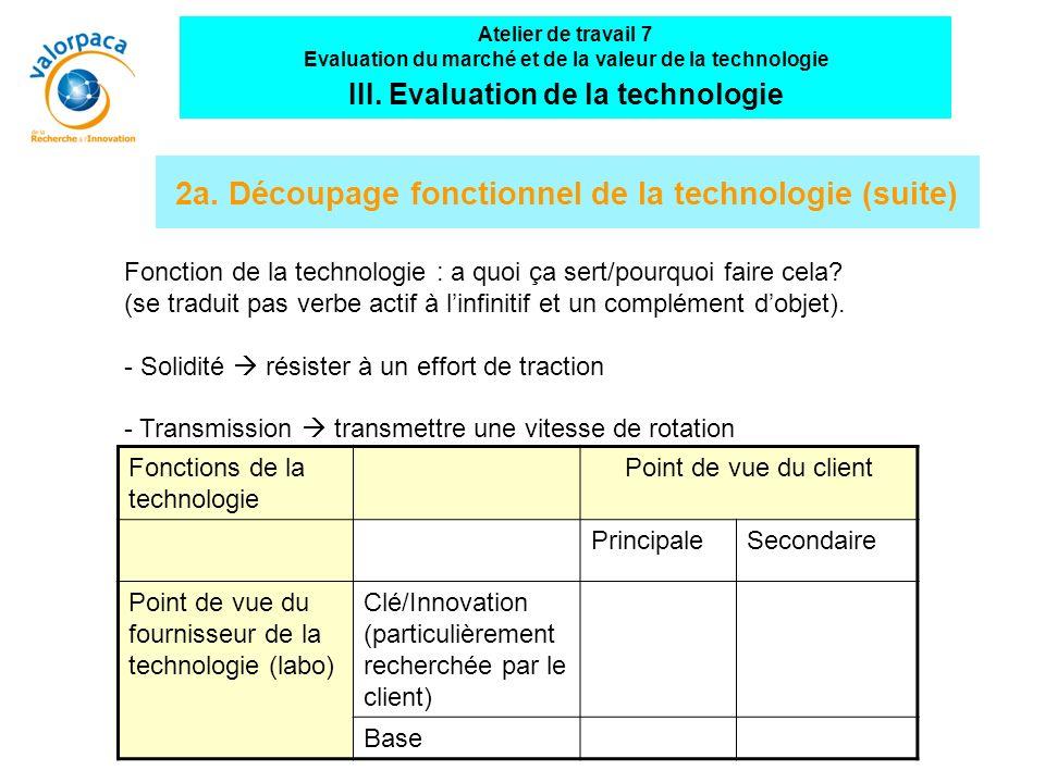 2a. Découpage fonctionnel de la technologie (suite) Fonctions de la technologie Point de vue du client PrincipaleSecondaire Point de vue du fournisseu