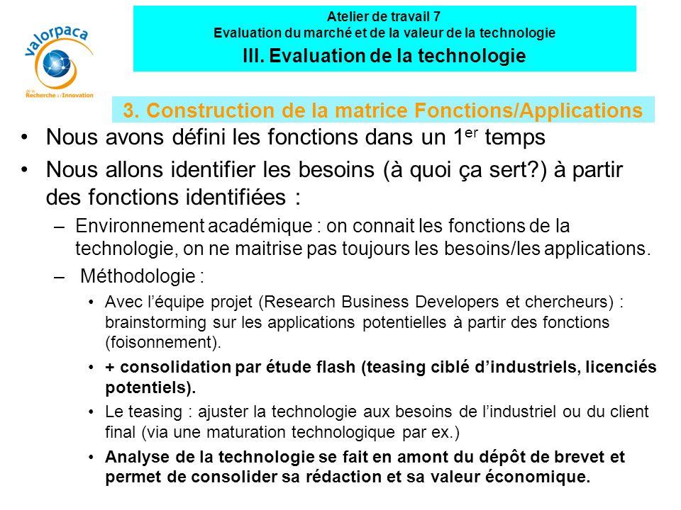 Nous avons défini les fonctions dans un 1 er temps Nous allons identifier les besoins (à quoi ça sert?) à partir des fonctions identifiées : –Environnement académique : on connait les fonctions de la technologie, on ne maitrise pas toujours les besoins/les applications.