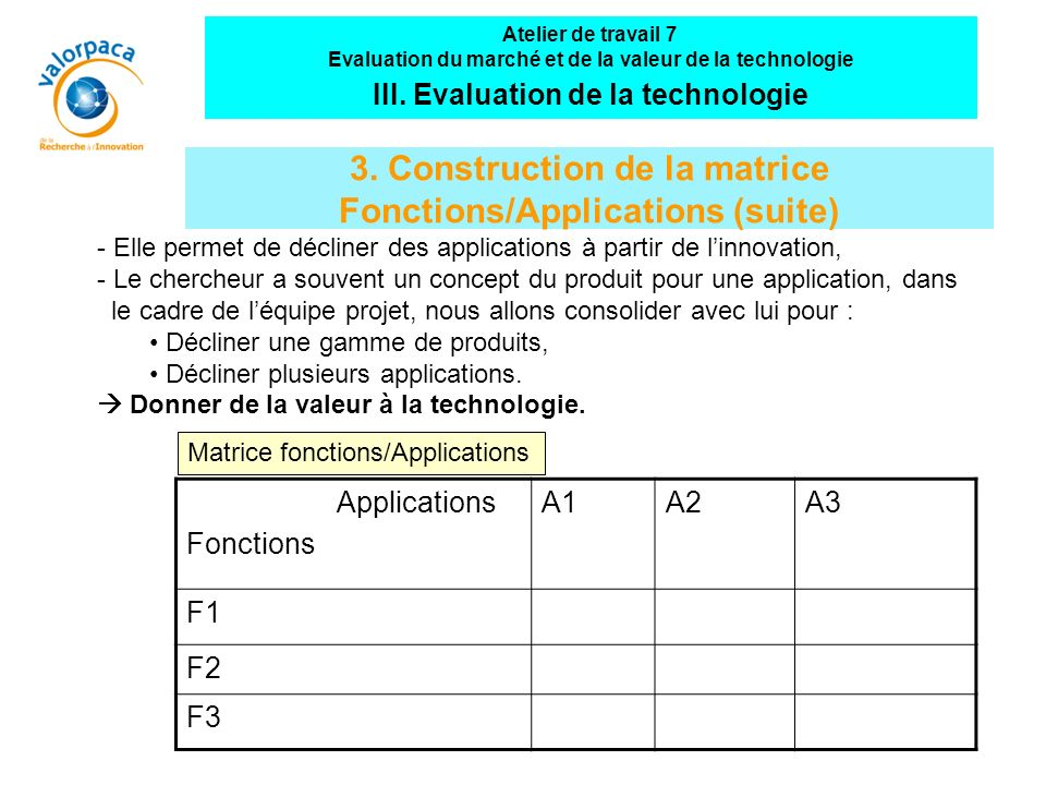 3. Construction de la matrice Fonctions/Applications (suite) Applications Fonctions A1A2A3 F1 F2 F3 - Elle permet de décliner des applications à parti