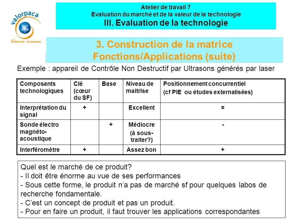 3. Construction de la matrice Fonctions/Applications (suite) Exemple : appareil de Contrôle Non Destructif par Ultrasons générés par laser Quel est le