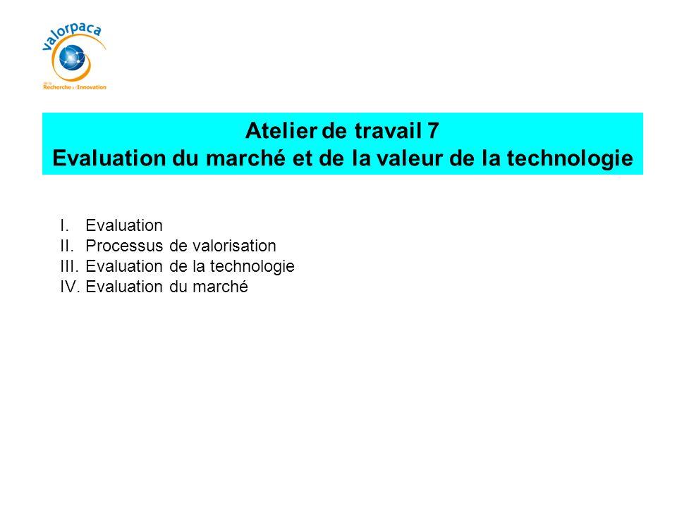 Atelier de travail 7 Evaluation du marché et de la valeur de la technologie I.Evaluation II.Processus de valorisation III.Evaluation de la technologie IV.Evaluation du marché