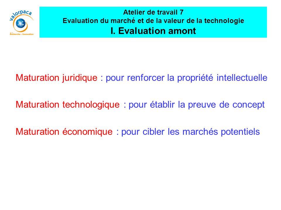 Maturation juridique : pour renforcer la propriété intellectuelle Maturation technologique : pour établir la preuve de concept Maturation économique : pour cibler les marchés potentiels Atelier de travail 7 Evaluation du marché et de la valeur de la technologie I.