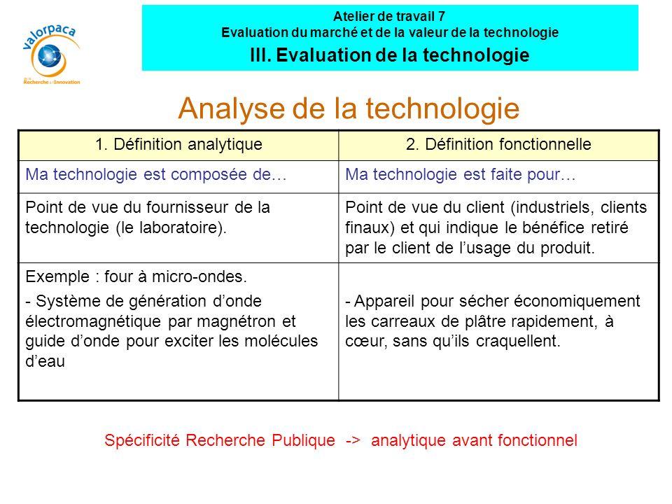 Analyse de la technologie 1.Définition analytique2.