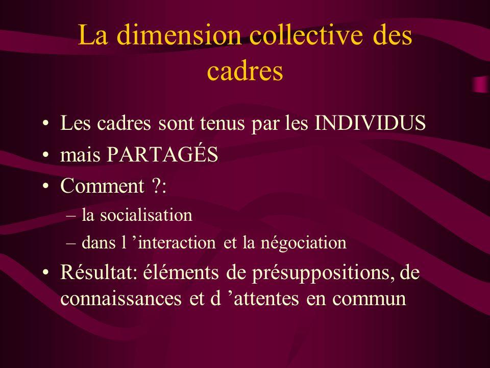 La dimension collective des cadres Les cadres sont tenus par les INDIVIDUS mais PARTAGÉS Comment ?: –la socialisation –dans l interaction et la négociation Résultat: éléments de présuppositions, de connaissances et d attentes en commun