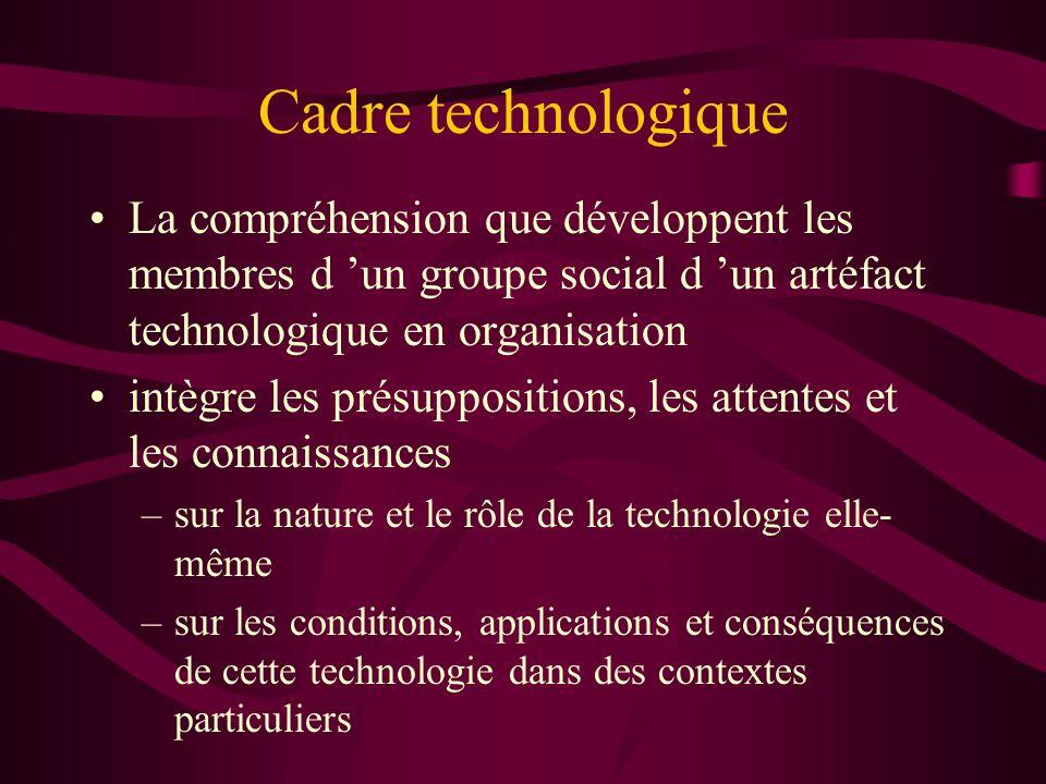 Cadre technologique La compréhension que développent les membres d un groupe social d un artéfact technologique en organisation intègre les présuppositions, les attentes et les connaissances –sur la nature et le rôle de la technologie elle- même –sur les conditions, applications et conséquences de cette technologie dans des contextes particuliers