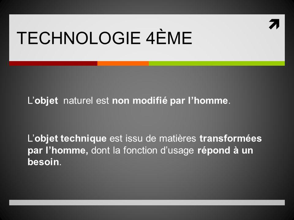 TECHNOLOGIE 4ÈME Lobjet naturel est non modifié par lhomme.