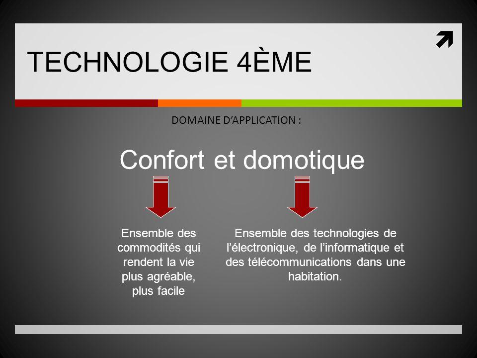 TECHNOLOGIE 4ÈME DOMAINE DAPPLICATION : Confort et domotique Ensemble des commodités qui rendent la vie plus agréable, plus facile Ensemble des technologies de lélectronique, de linformatique et des télécommunications dans une habitation.