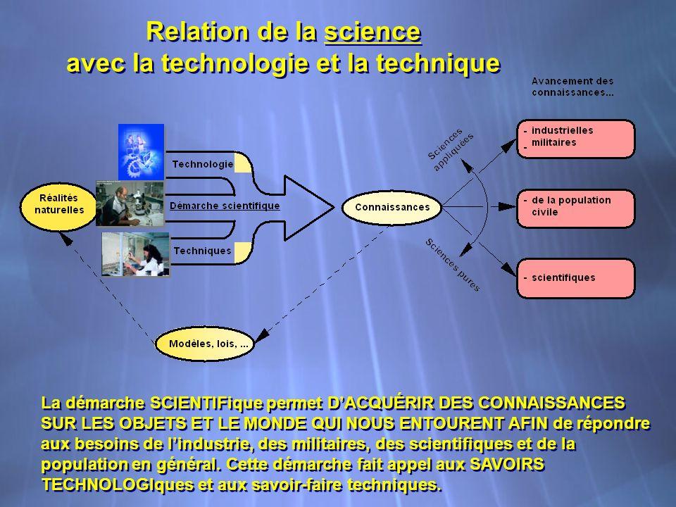 Relation de la science avec la technologie et la technique Relation de la science avec la technologie et la technique La démarche SCIENTIFique permet