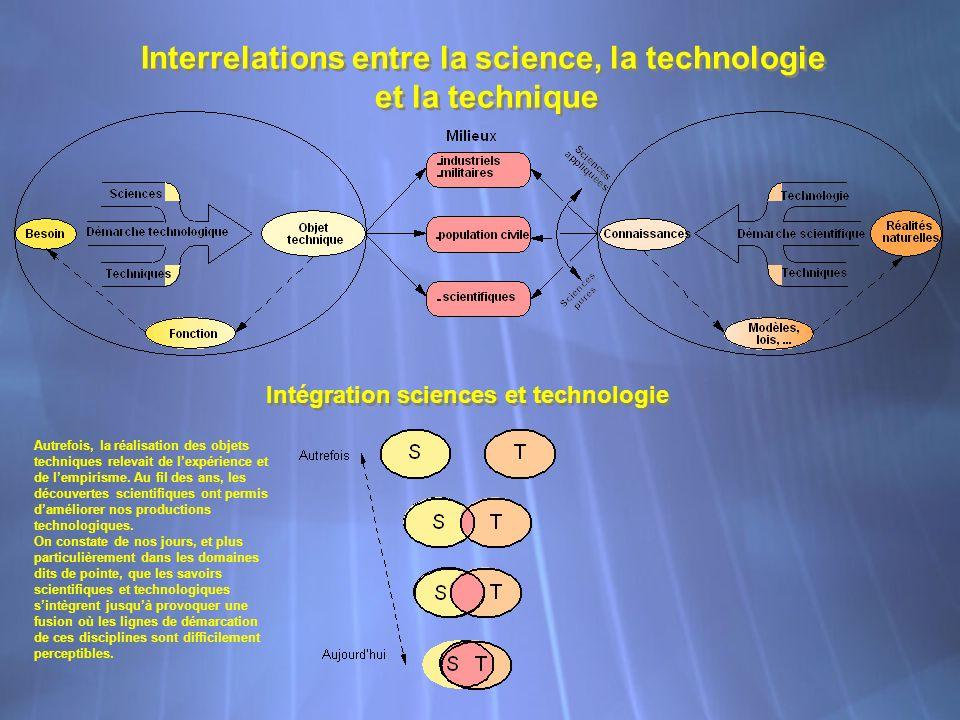 Intégration sciences et technologie Interrelations entre la science, la technologie et la technique Interrelations entre la science, la technologie et la technique Autrefois, la réalisation des objets techniques relevait de lexpérience et de lempirisme.