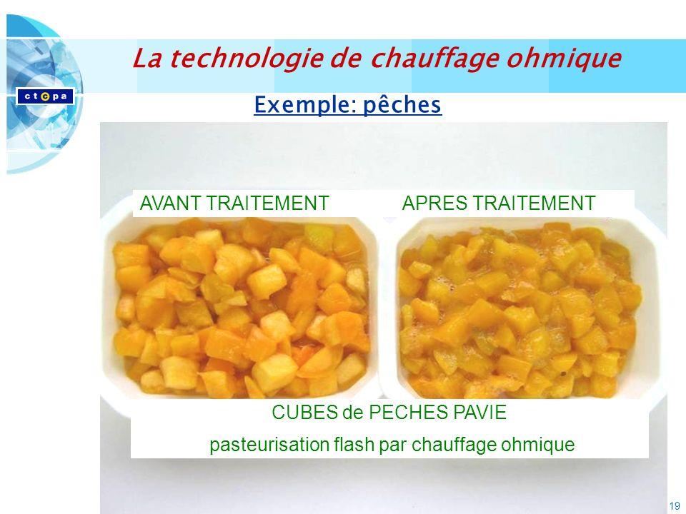 19 CUBES de PECHES PAVIE pasteurisation flash par chauffage ohmique AVANT TRAITEMENT APRES TRAITEMENT Exemple: pêches La technologie de chauffage ohmi