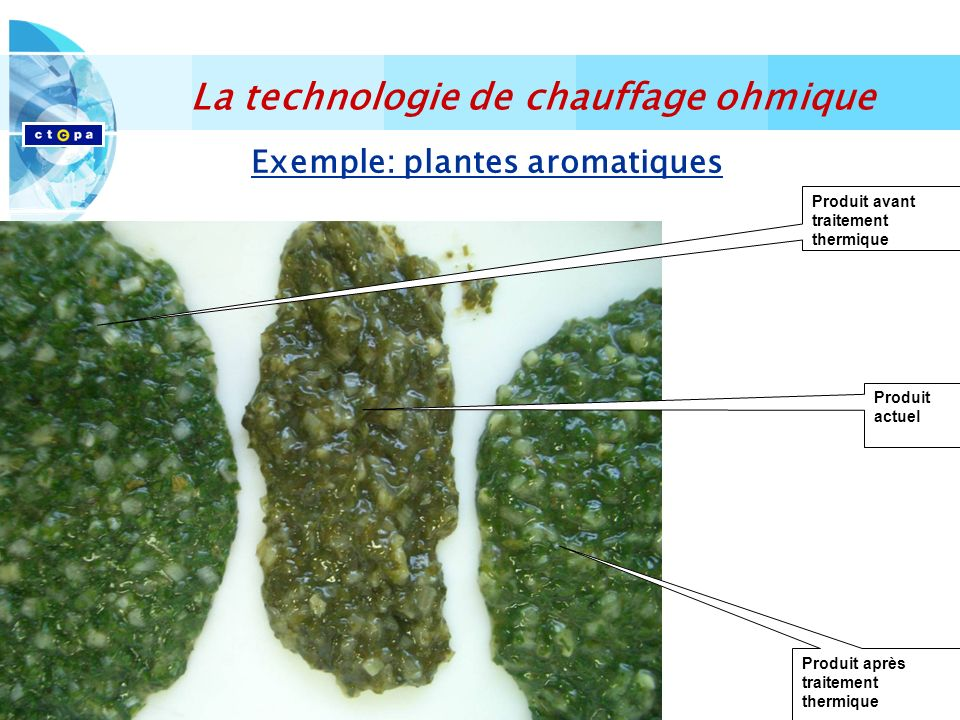 20 La technologie de chauffage ohmique Exemple: plantes aromatiques Produit avant traitement thermique Produit après traitement thermique Produit actu
