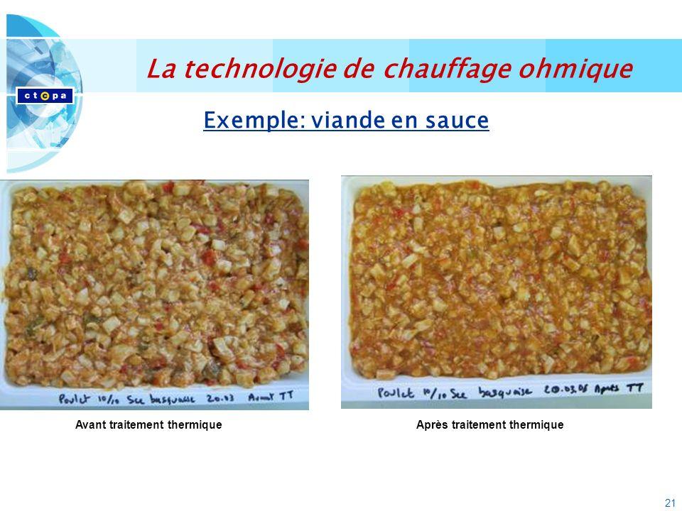 21 La technologie de chauffage ohmique Exemple: viande en sauce Avant traitement thermiqueAprès traitement thermique