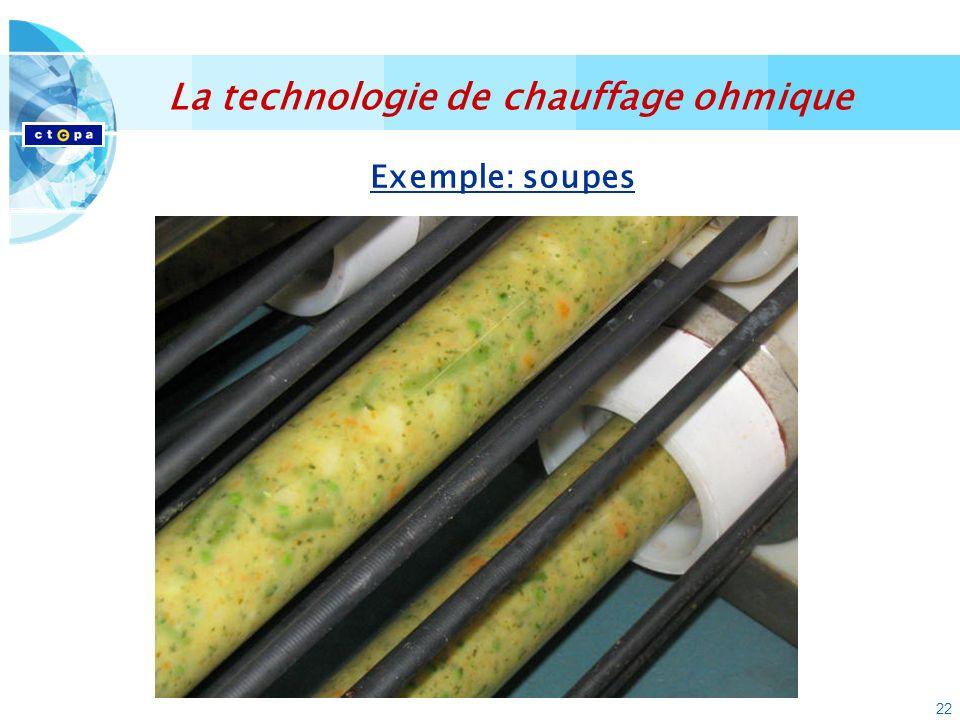 22 La technologie de chauffage ohmique Exemple: soupes