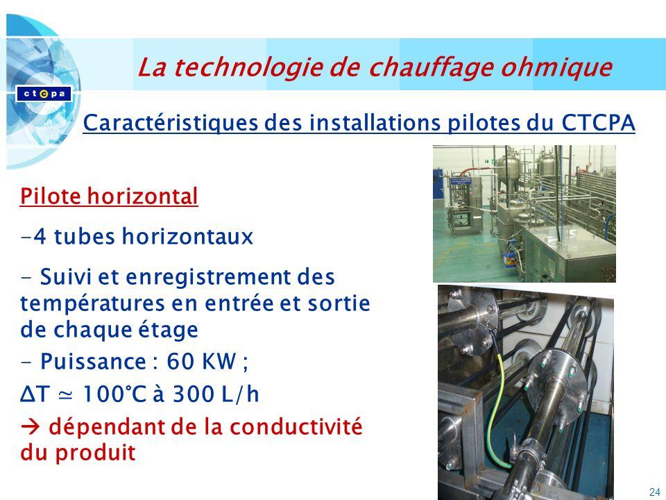 24 La technologie de chauffage ohmique Caractéristiques des installations pilotes du CTCPA Pilote horizontal -4 tubes horizontaux - Suivi et enregistr