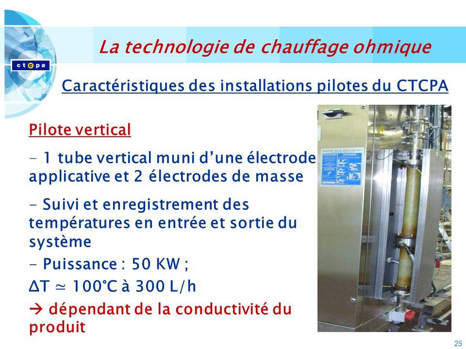 25 La technologie de chauffage ohmique Caractéristiques des installations pilotes du CTCPA Pilote vertical - 1 tube vertical muni dune électrode appli