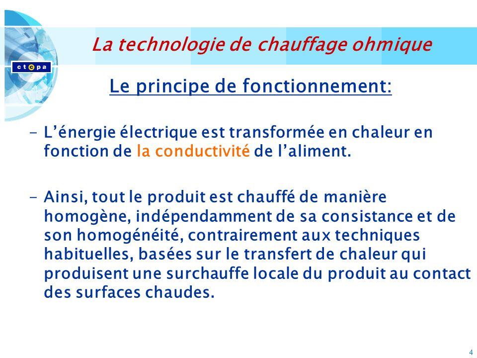4 Le principe de fonctionnement: -Lénergie électrique est transformée en chaleur en fonction de la conductivité de laliment. -Ainsi, tout le produit e