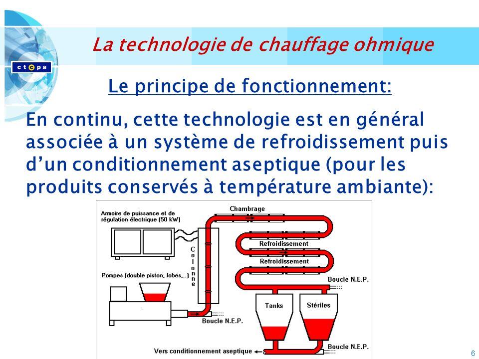 6 Le principe de fonctionnement: En continu, cette technologie est en général associée à un système de refroidissement puis dun conditionnement aseptique (pour les produits conservés à température ambiante):