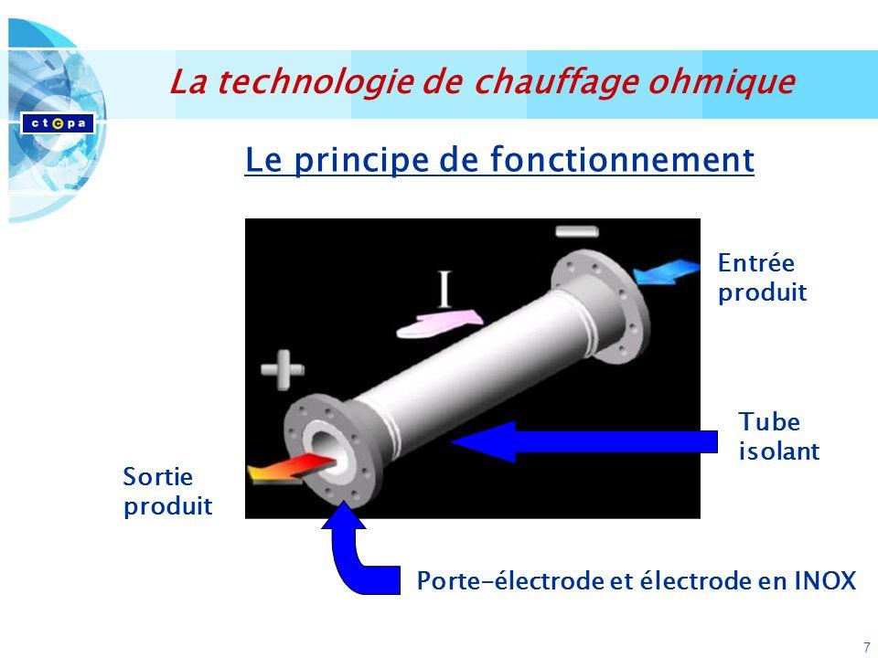 7 Le principe de fonctionnement Entrée produit Sortie produit Tube isolant Porte-électrode et électrode en INOX La technologie de chauffage ohmique