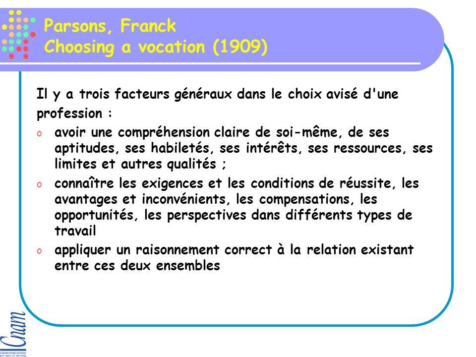 Parsons, Franck Choosing a vocation (1909) Il y a trois facteurs généraux dans le choix avisé d une profession : o avoir une compréhension claire de soi-même, de ses aptitudes, ses habiletés, ses intérêts, ses ressources, ses limites et autres qualités ; o connaître les exigences et les conditions de réussite, les avantages et inconvénients, les compensations, les opportunités, les perspectives dans différents types de travail o appliquer un raisonnement correct à la relation existant entre ces deux ensembles