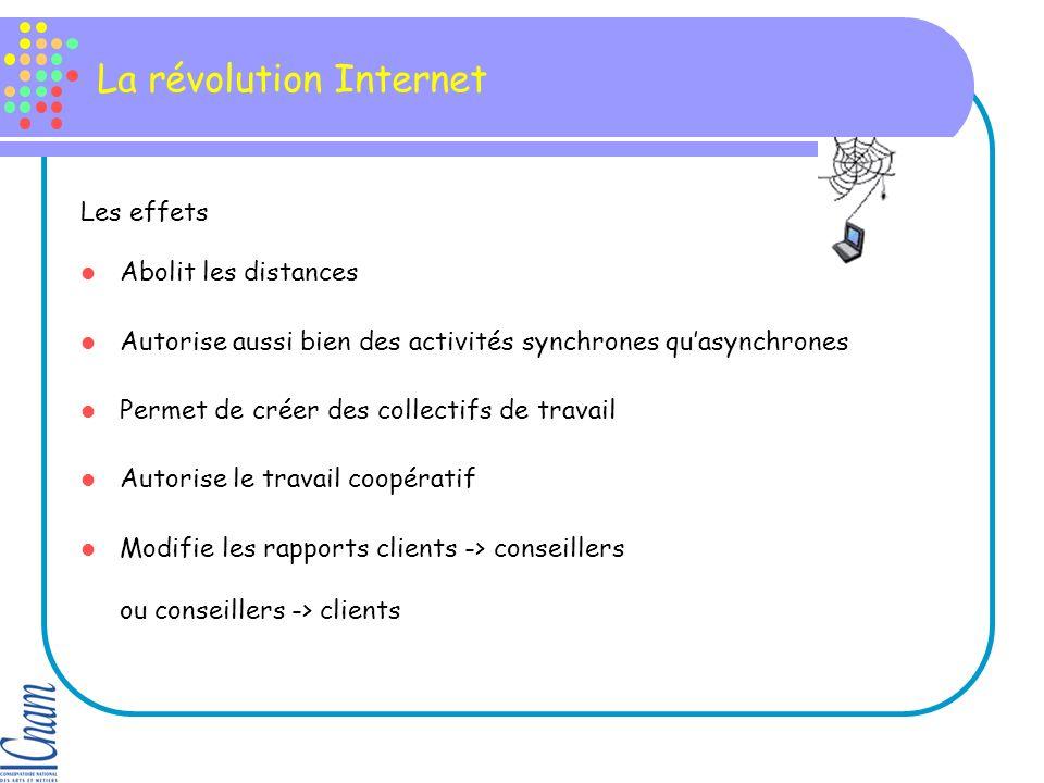 La révolution Internet Les effets Abolit les distances Autorise aussi bien des activités synchrones quasynchrones Permet de créer des collectifs de travail Autorise le travail coopératif Modifie les rapports clients -> conseillers ou conseillers -> clients