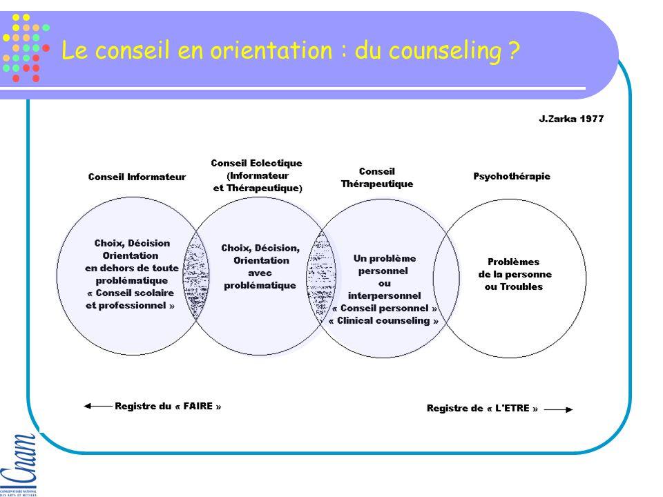 Le conseil en orientation : du counseling