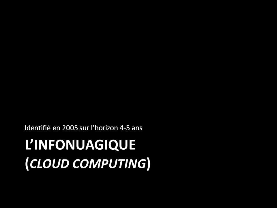 LINFONUAGIQUE ( CLOUD COMPUTING ) Identifié en 2005 sur lhorizon 4-5 ans
