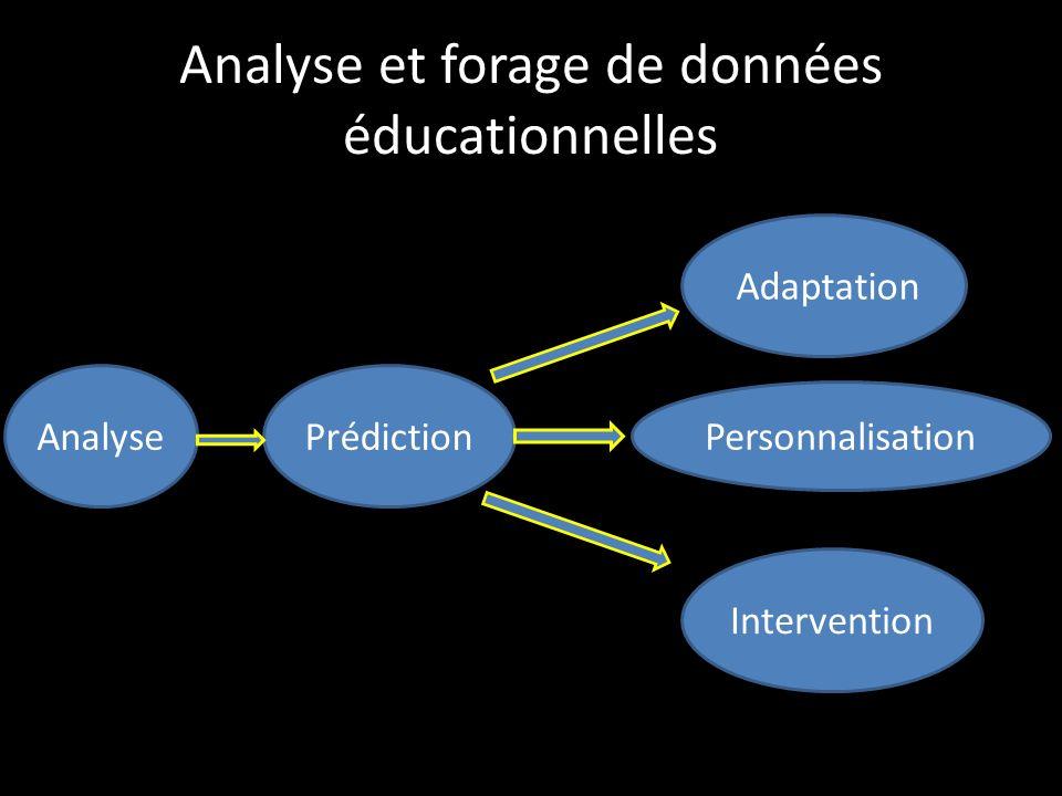 Analyse et forage de données éducationnelles AnalysePrédiction Adaptation Personnalisation Intervention