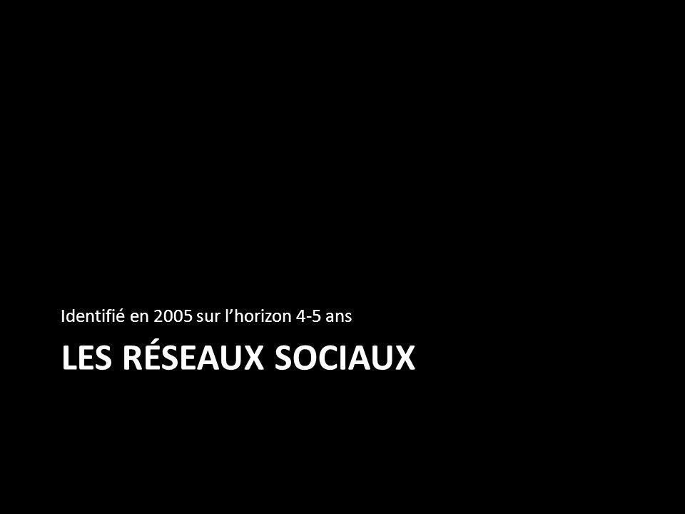 LES RÉSEAUX SOCIAUX Identifié en 2005 sur lhorizon 4-5 ans