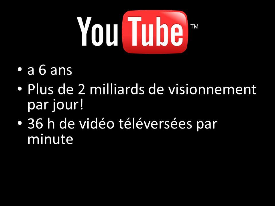 a 6 ans Plus de 2 milliards de visionnement par jour! 36 h de vidéo téléversées par minute