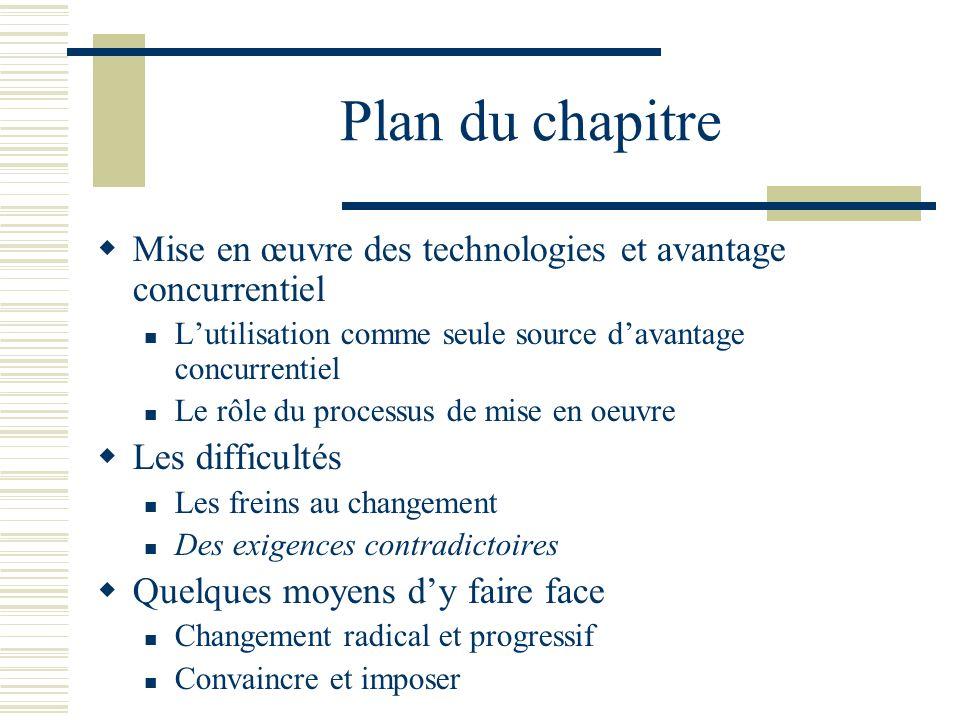 Plan du chapitre Mise en œuvre des technologies et avantage concurrentiel Lutilisation comme seule source davantage concurrentiel Le rôle du processus