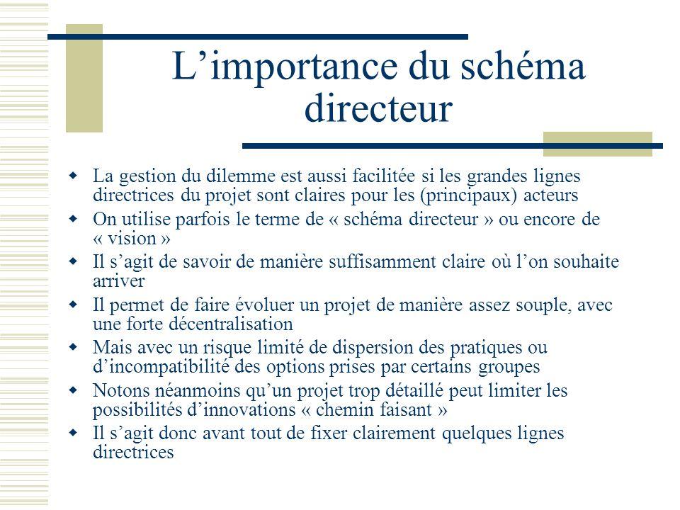 Limportance du schéma directeur La gestion du dilemme est aussi facilitée si les grandes lignes directrices du projet sont claires pour les (principau