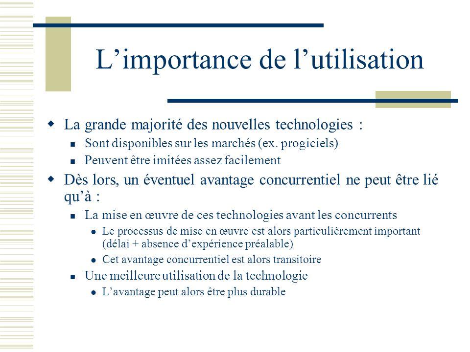 Limportance de lutilisation La grande majorité des nouvelles technologies : Sont disponibles sur les marchés (ex. progiciels) Peuvent être imitées ass