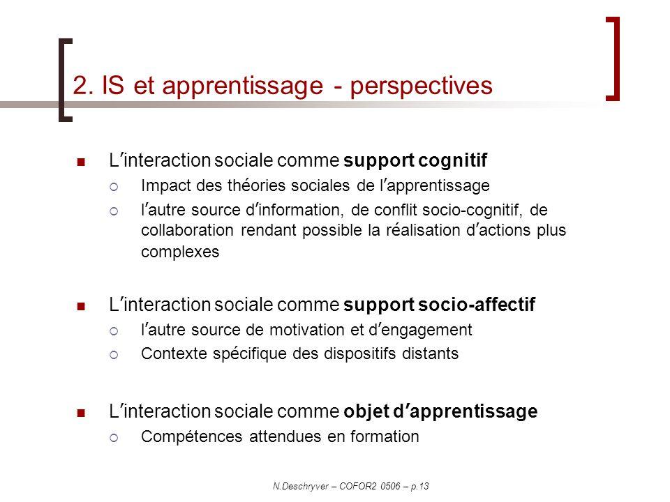 N.Deschryver – COFOR2 0506 – p.13 2. IS et apprentissage - perspectives L interaction sociale comme support cognitif Impact des th é ories sociales de