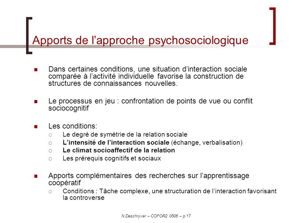 N.Deschryver – COFOR2 0506 – p.17 Apports de lapproche psychosociologique Dans certaines conditions, une situation dinteraction sociale comparée à lactivité individuelle favorise la construction de structures de connaissances nouvelles.